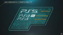 ゲーム開発者向けプレゼンテーションにより、PlayStation®5のハードウェアスペックが判明。