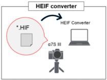 α7SIIIで撮影したHEIFファイルを、JPEG/TIFFファイルに変換するアプリケーション「HEIF Converter」公開。