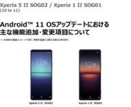 「Xperia 1Ⅱ SOG01 」、「Xperia 5 II SOG02」にAndroid 11へのアップデート情報。「Photo Pro / Cinema Pro」に機能追加、変換アダプタを利用して外部モニター利用も可能に。